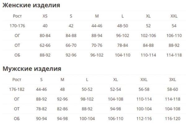 Таблица размеров Oxouno