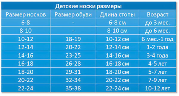Размеры Детских Носков - Hobby Line