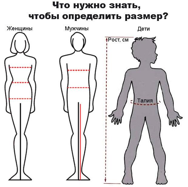 Как определить размер одежды, белья, купальников и колготок в интернет-магазине RedMega.ru