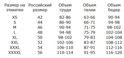 Приблизительная размерная сетка утягивающего белья Mia Mella в интернет-магазине RedMega.ru