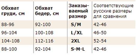 Стандартные размеры поясов для чулок интернет магазина RedMega.ru