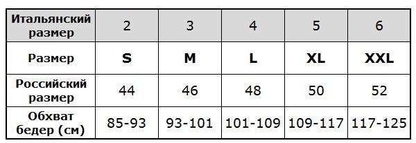 Таблица для определения размера трусиков Lormar